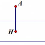Cách xác định góc giữa đường thẳng và mặt phẳng trong không gian