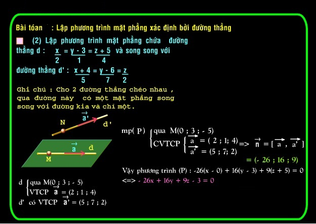 phuong-trinh-mat-phang-trong-khong-gian-hay-nhat