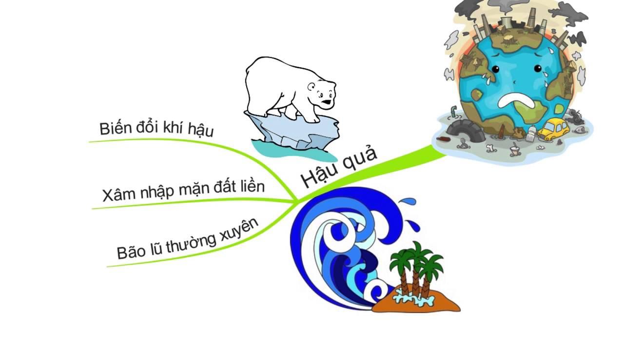 Bài văn nghị luận xã hội về môi trường