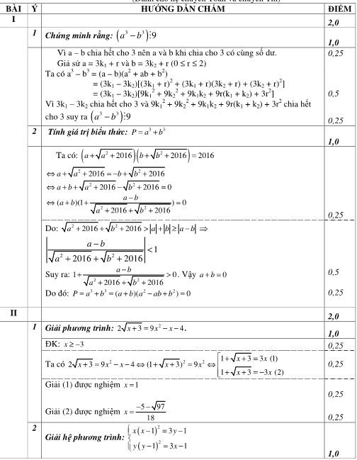 Thi thử môn toán vào chuyên Nguyễn Huệ