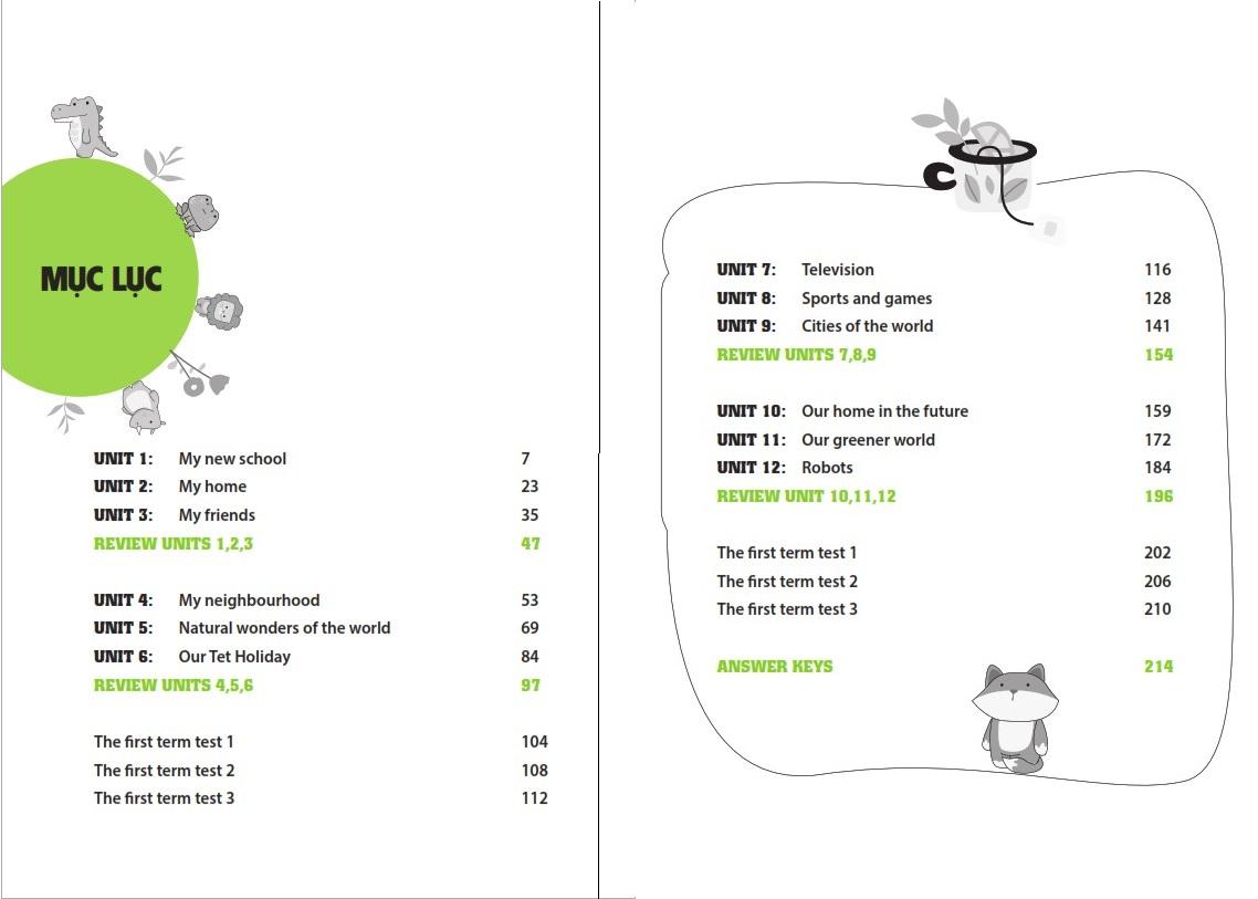 Mục lục- Tổng hợp kiến thức và bài tập Tiếng Anh lớp 6